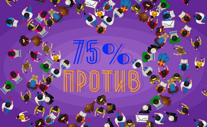 Количество украинцев, которые не поддерживают легализацию интернет-казино и залов с автоматами, увеличилось на 19%