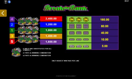 Скриншот 2 Break da Bank