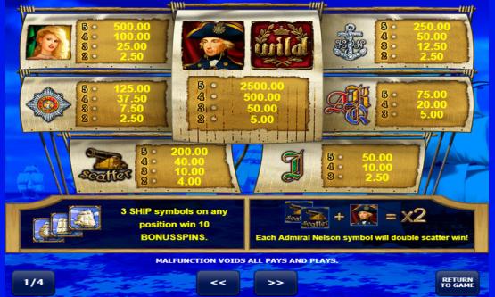 Скриншот 1 Admiral Nelson