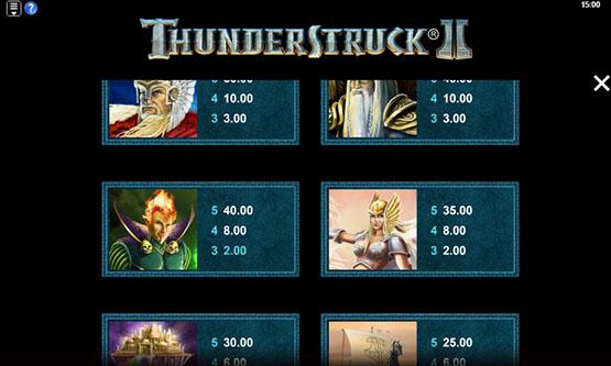 Скриншот 2 Thunderstruck II